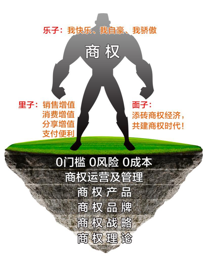 商权的三子登科.jpg