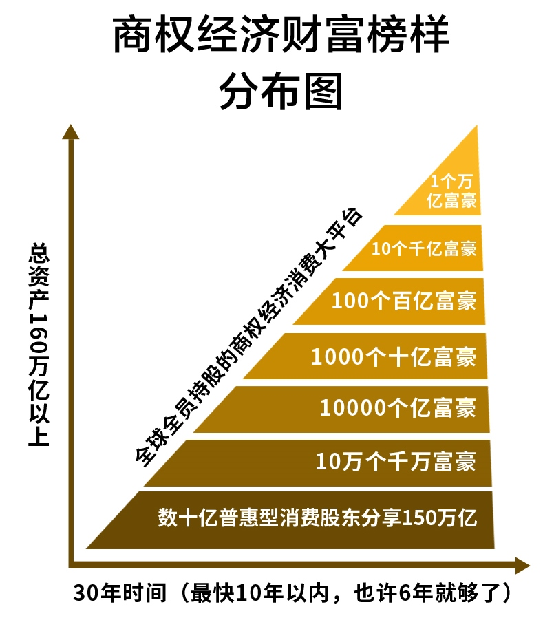 经济分布图 副本 3 - 副本.jpg